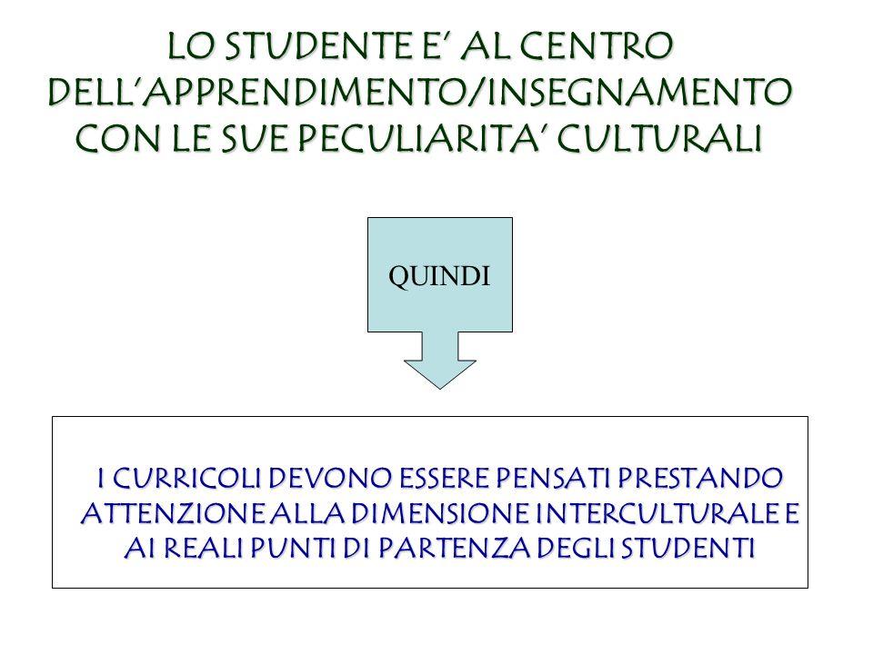 LO STUDENTE E' AL CENTRO DELL'APPRENDIMENTO/INSEGNAMENTO CON LE SUE PECULIARITA' CULTURALI