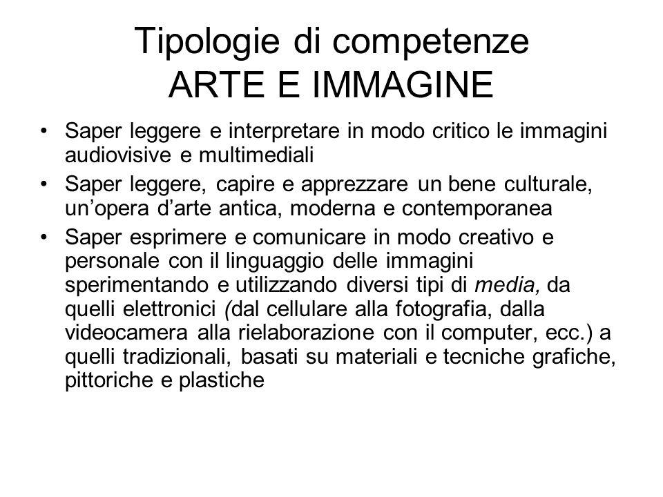 Tipologie di competenze ARTE E IMMAGINE