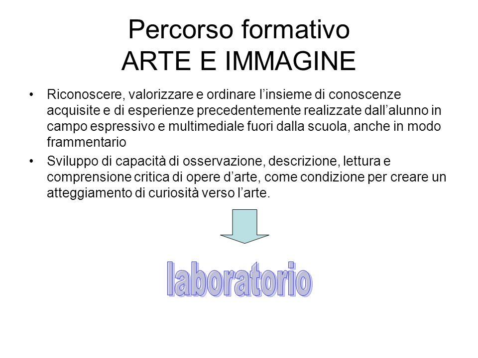 Percorso formativo ARTE E IMMAGINE