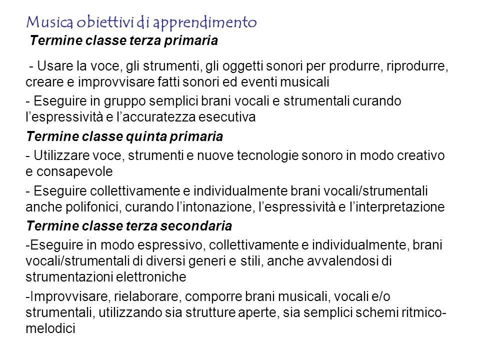Musica obiettivi di apprendimento Termine classe terza primaria
