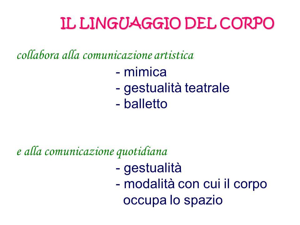 IL LINGUAGGIO DEL CORPO collabora alla comunicazione artistica - mimica - gestualità teatrale - balletto e alla comunicazione quotidiana - gestualità - modalità con cui il corpo occupa lo spazio