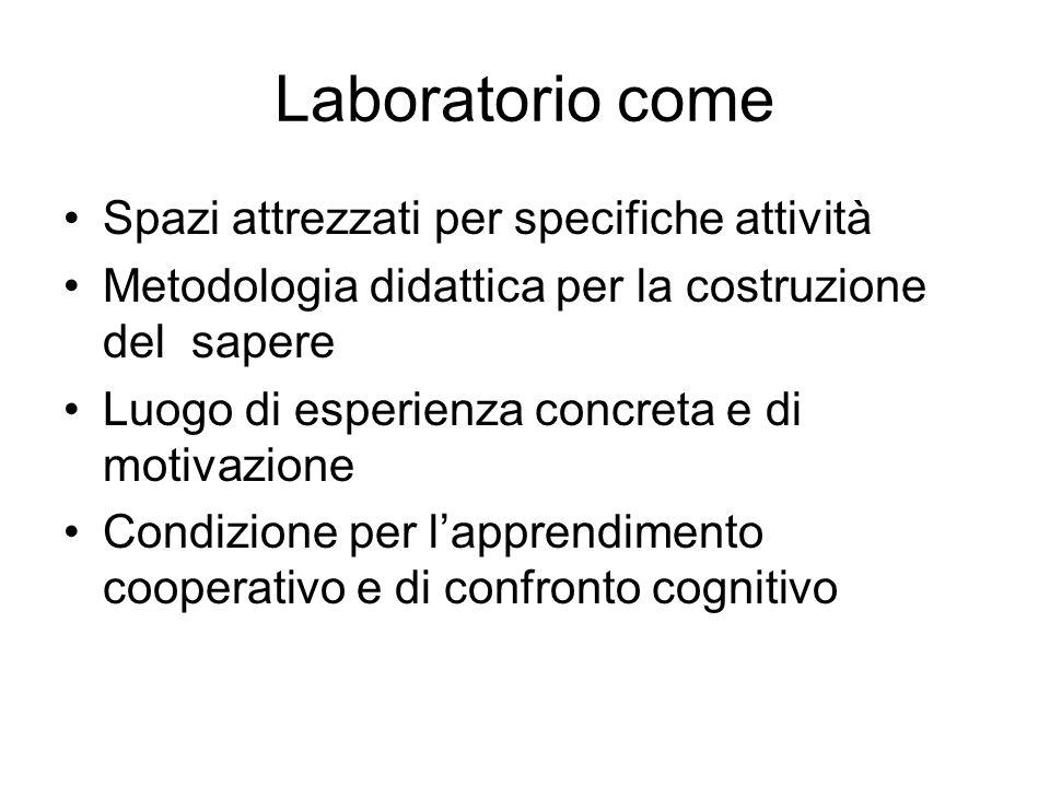 Laboratorio come Spazi attrezzati per specifiche attività