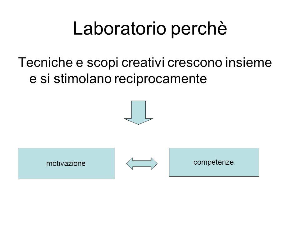 Laboratorio perchè Tecniche e scopi creativi crescono insieme e si stimolano reciprocamente. motivazione.