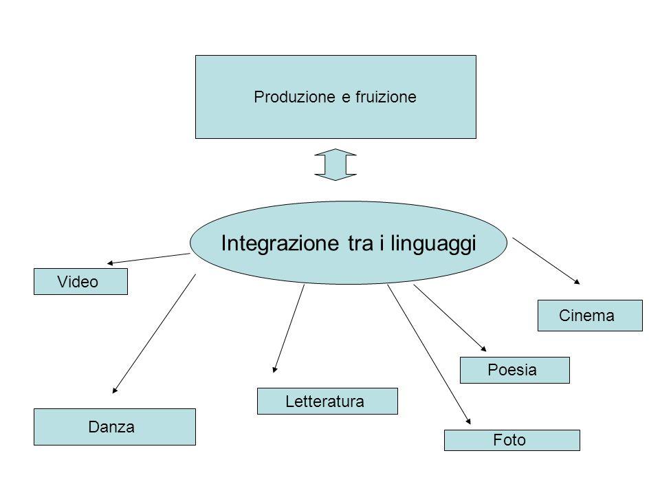 Integrazione tra i linguaggi