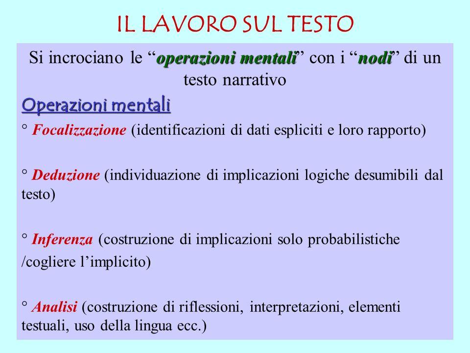 IL LAVORO SUL TESTO Si incrociano le operazioni mentali con i nodi di un testo narrativo. Operazioni mentali.