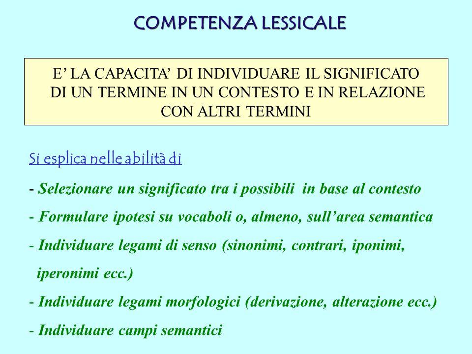 COMPETENZA LESSICALE E' LA CAPACITA' DI INDIVIDUARE IL SIGNIFICATO