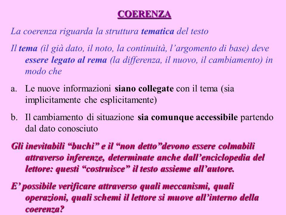 COERENZA La coerenza riguarda la struttura tematica del testo.