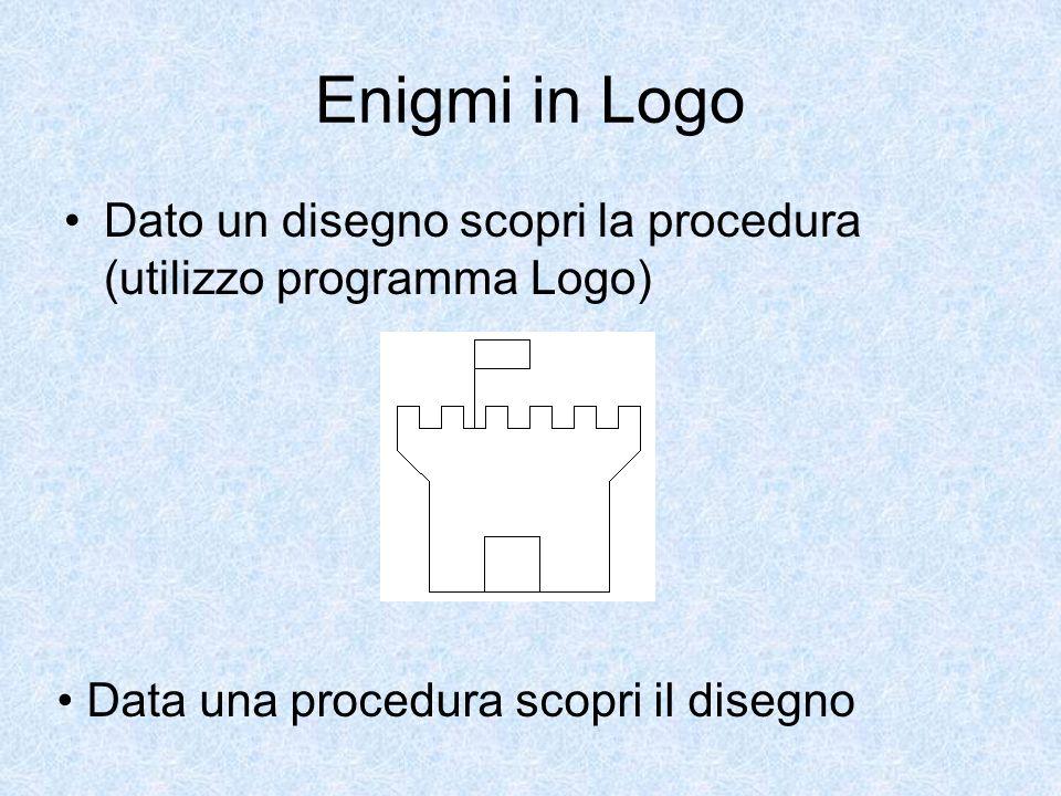 Enigmi in Logo Dato un disegno scopri la procedura (utilizzo programma Logo) Data una procedura scopri il disegno.