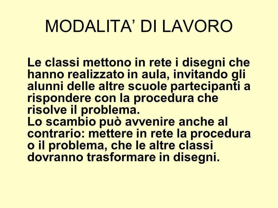 MODALITA' DI LAVORO