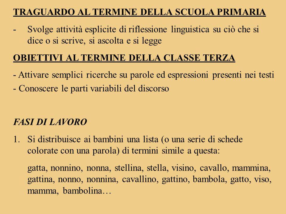 TRAGUARDO AL TERMINE DELLA SCUOLA PRIMARIA