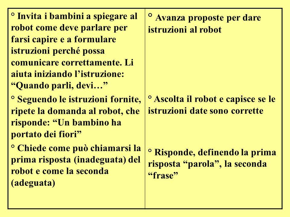 ° Avanza proposte per dare istruzioni al robot