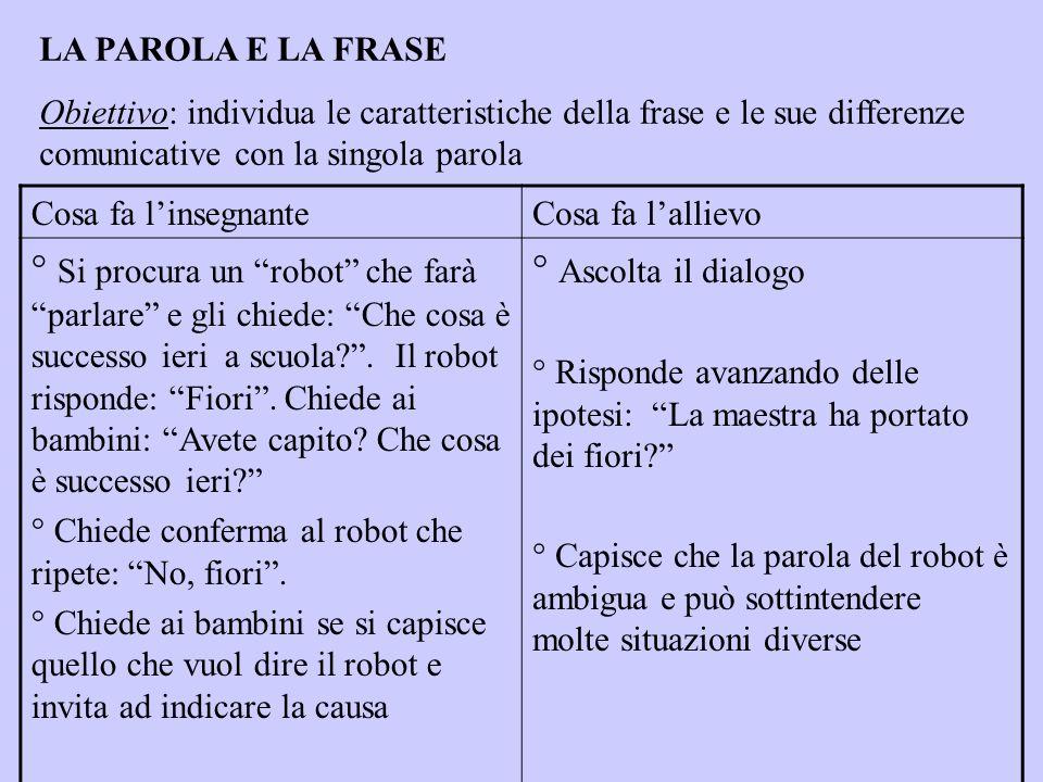 LA PAROLA E LA FRASE Obiettivo: individua le caratteristiche della frase e le sue differenze comunicative con la singola parola.