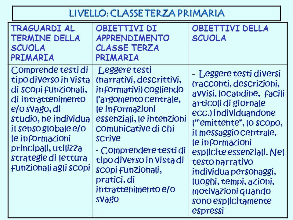 LIVELLO: CLASSE TERZA PRIMARIA