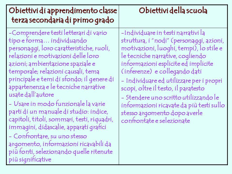 Obiettivi di apprendimento classe terza secondaria di primo grado