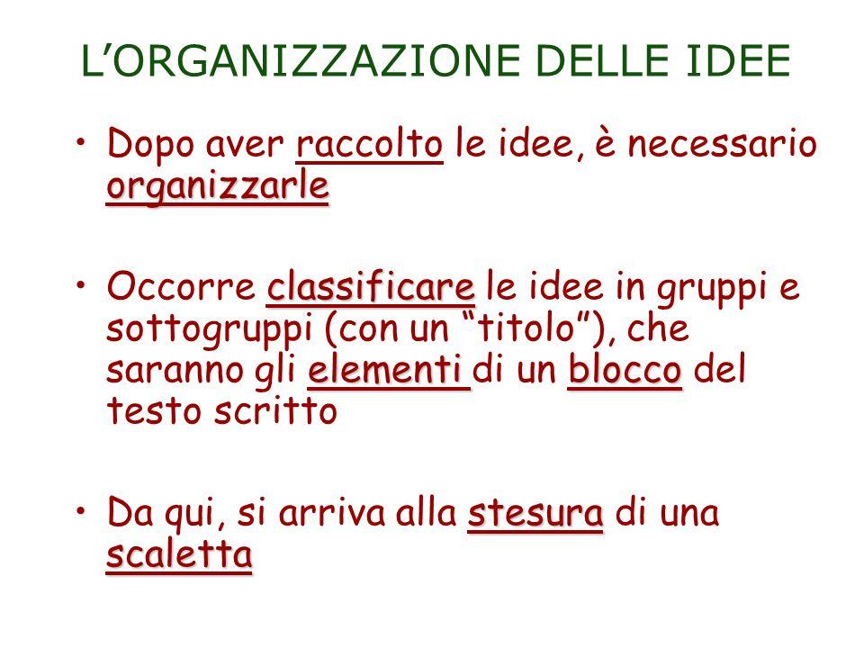 L'ORGANIZZAZIONE DELLE IDEE