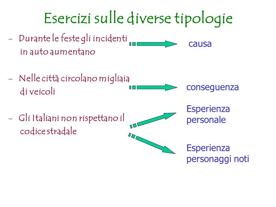 Esercizi sulle diverse tipologie