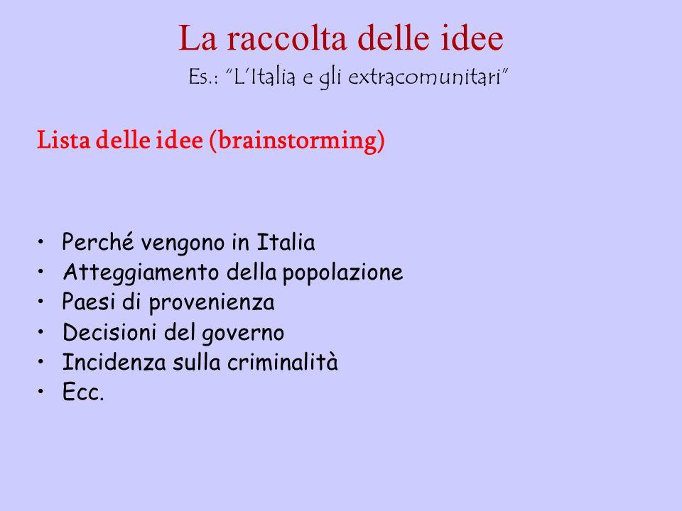 Es.: L'Italia e gli extracomunitari
