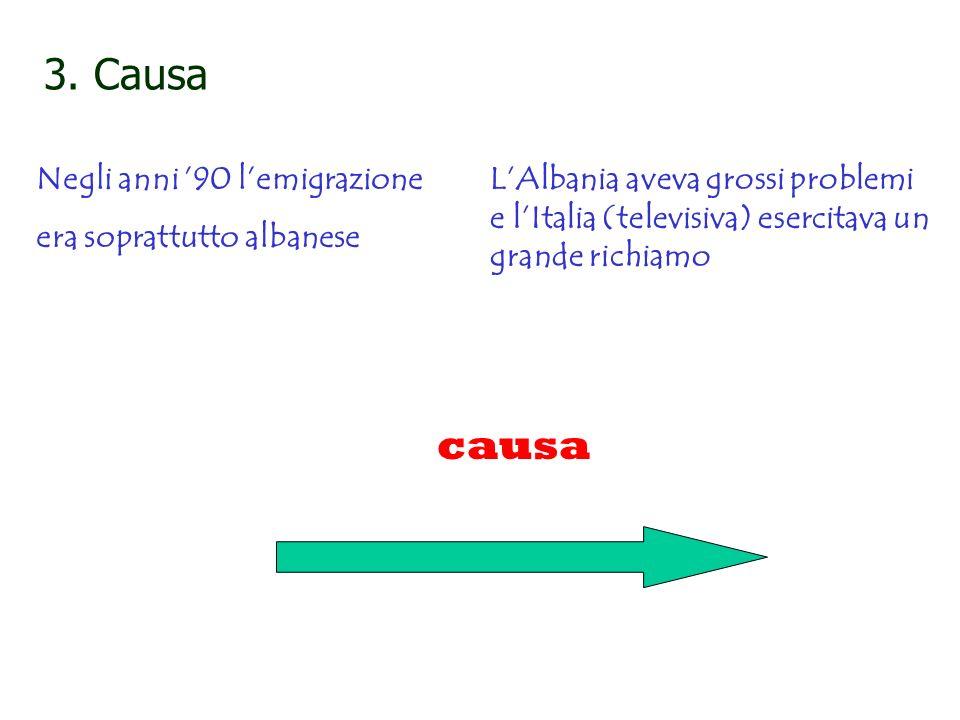 3. Causa causa Negli anni '90 l'emigrazione era soprattutto albanese