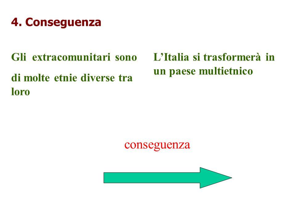 conseguenza 4. Conseguenza Gli extracomunitari sono