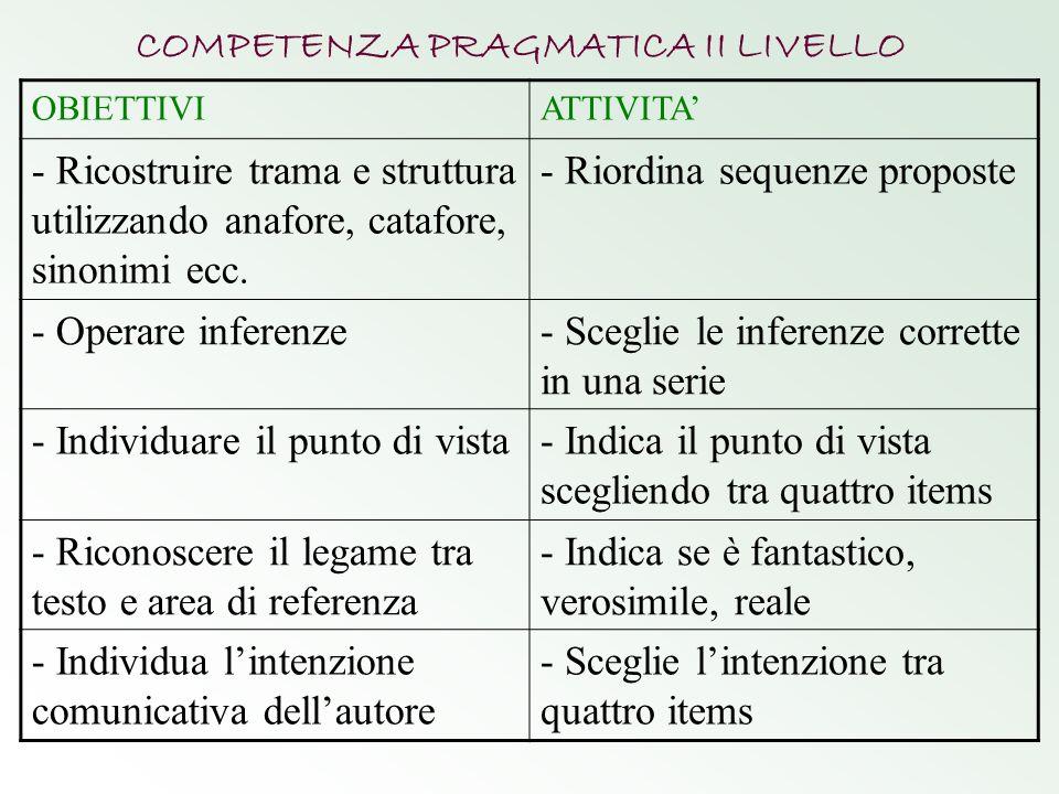 COMPETENZA PRAGMATICA II LIVELLO