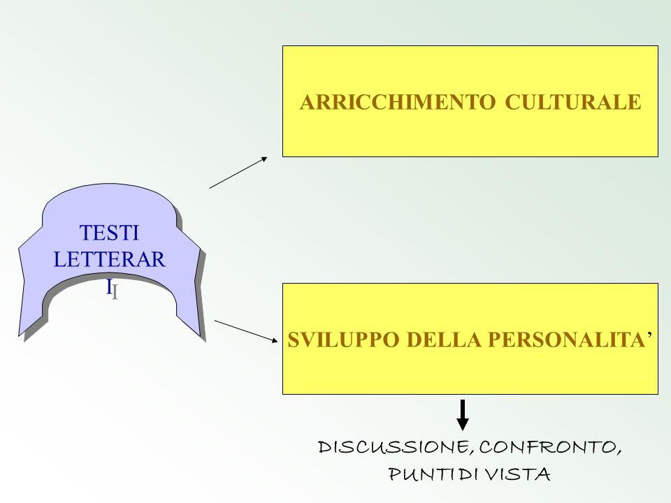 ARRICCHIMENTO CULTURALE DISCUSSIONE, CONFRONTO, PUNTI DI VISTA