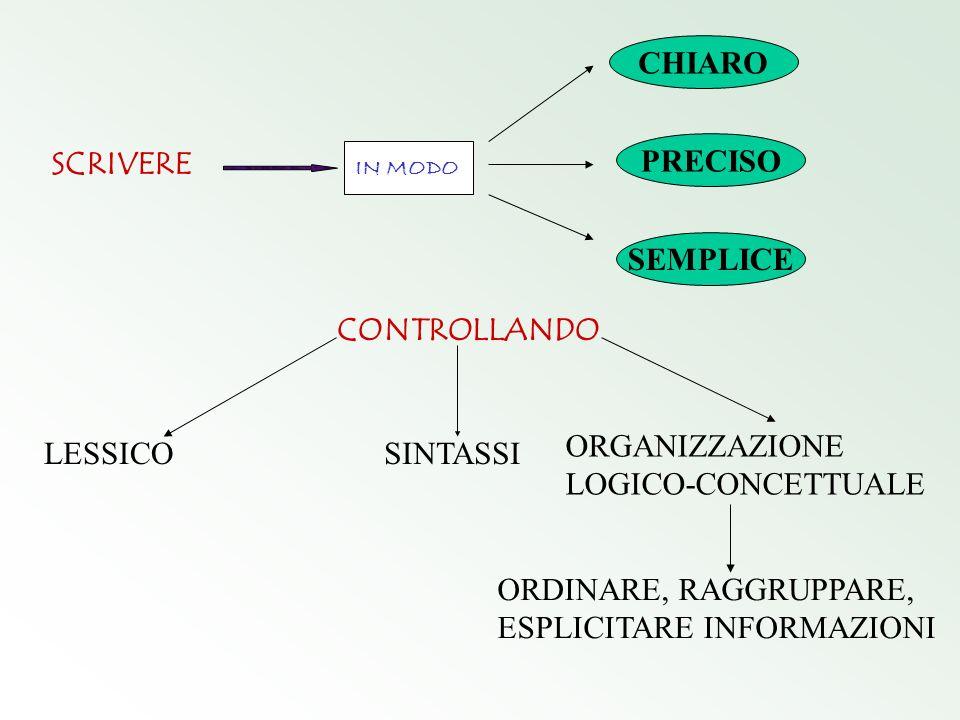 ORGANIZZAZIONE LOGICO-CONCETTUALE LESSICO SINTASSI