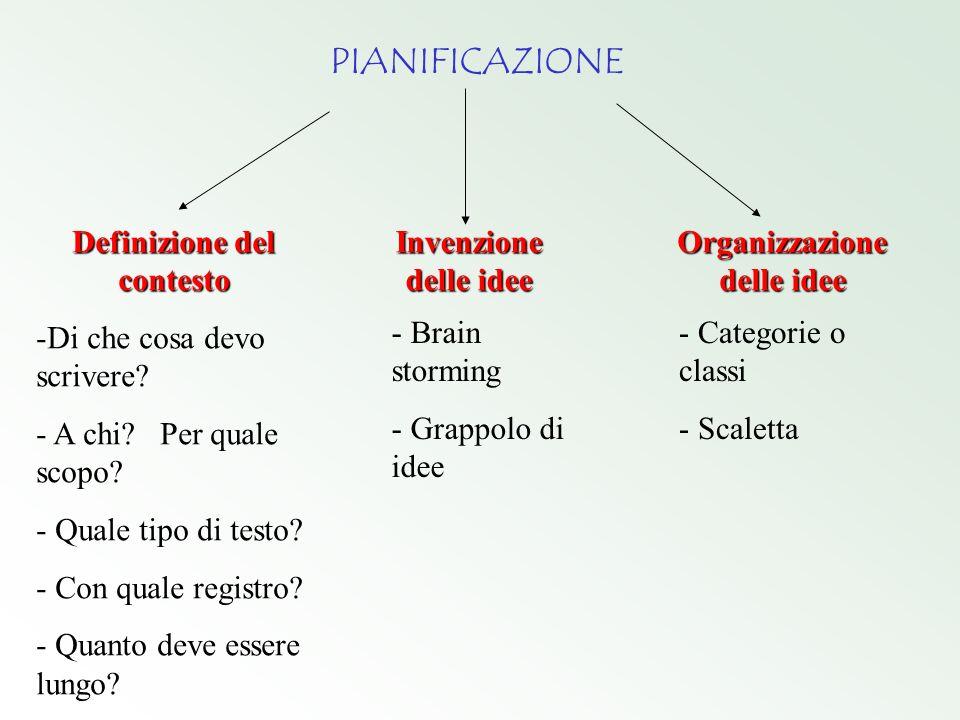 Definizione del contesto Organizzazione delle idee