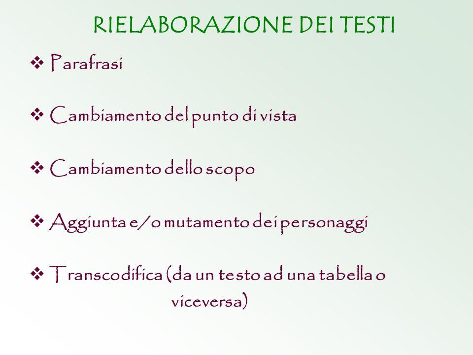 RIELABORAZIONE DEI TESTI