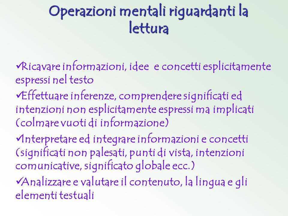 Operazioni mentali riguardanti la lettura