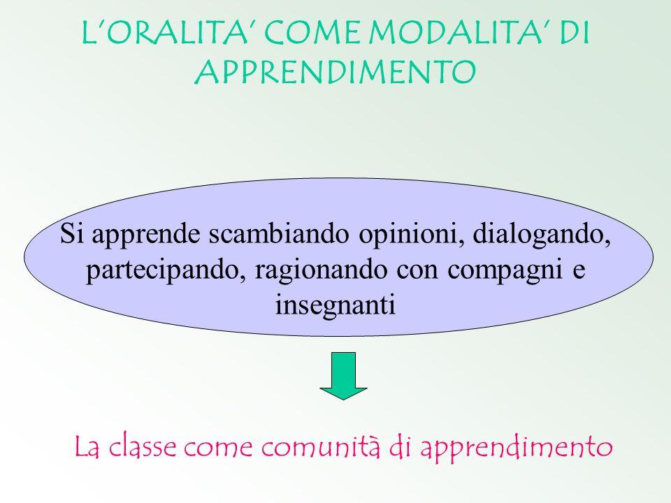 L'ORALITA' COME MODALITA' DI APPRENDIMENTO