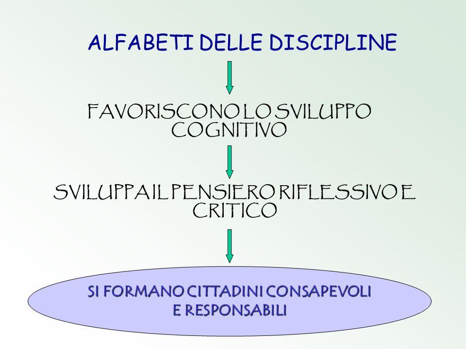 ALFABETI DELLE DISCIPLINE
