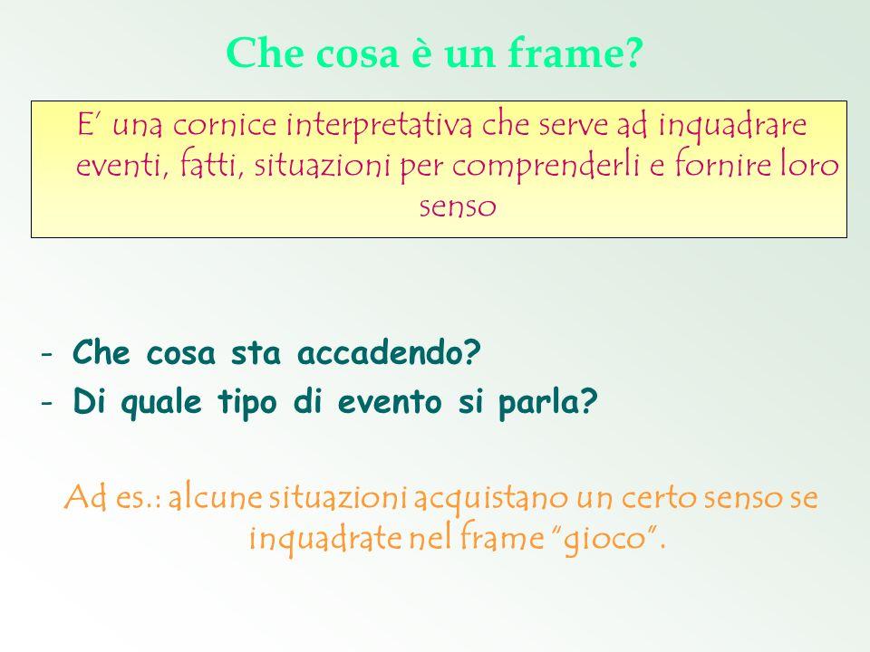 Che cosa è un frame E' una cornice interpretativa che serve ad inquadrare eventi, fatti, situazioni per comprenderli e fornire loro senso.