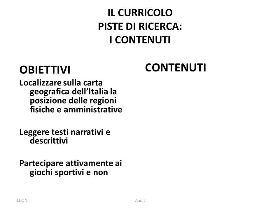 IL CURRICOLO PISTE DI RICERCA: I CONTENUTI