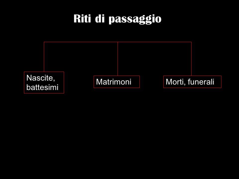 Riti di passaggio Nascite, battesimi Matrimoni Morti, funerali
