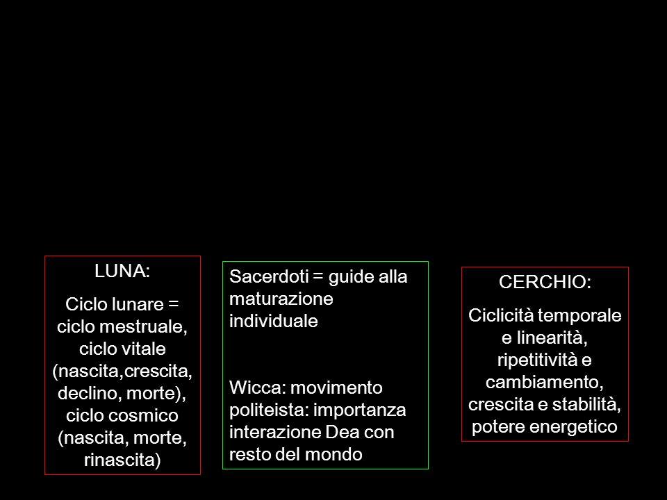LUNA: Ciclo lunare = ciclo mestruale, ciclo vitale (nascita,crescita, declino, morte), ciclo cosmico (nascita, morte, rinascita)