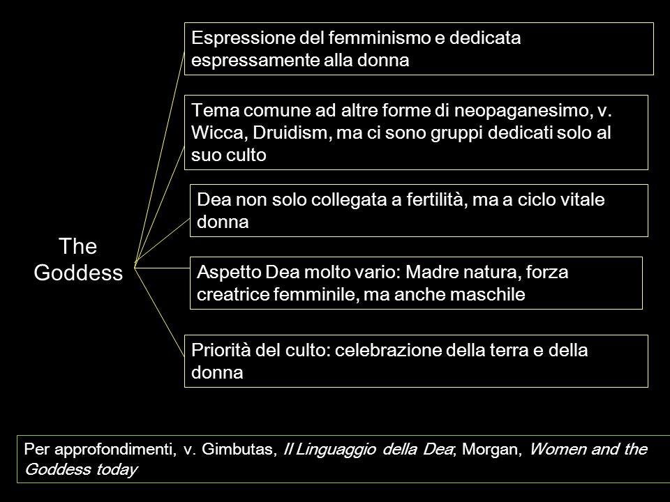 Espressione del femminismo e dedicata espressamente alla donna