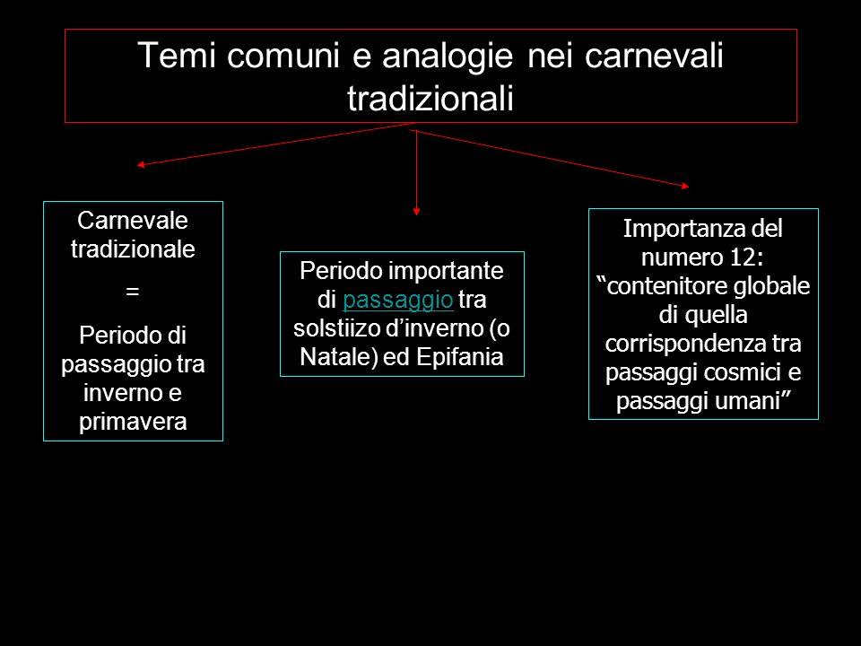 Temi comuni e analogie nei carnevali tradizionali