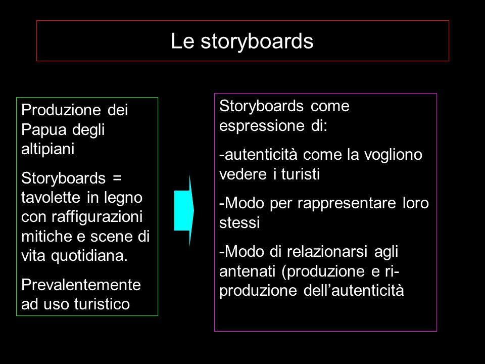 Le storyboards Storyboards come espressione di: