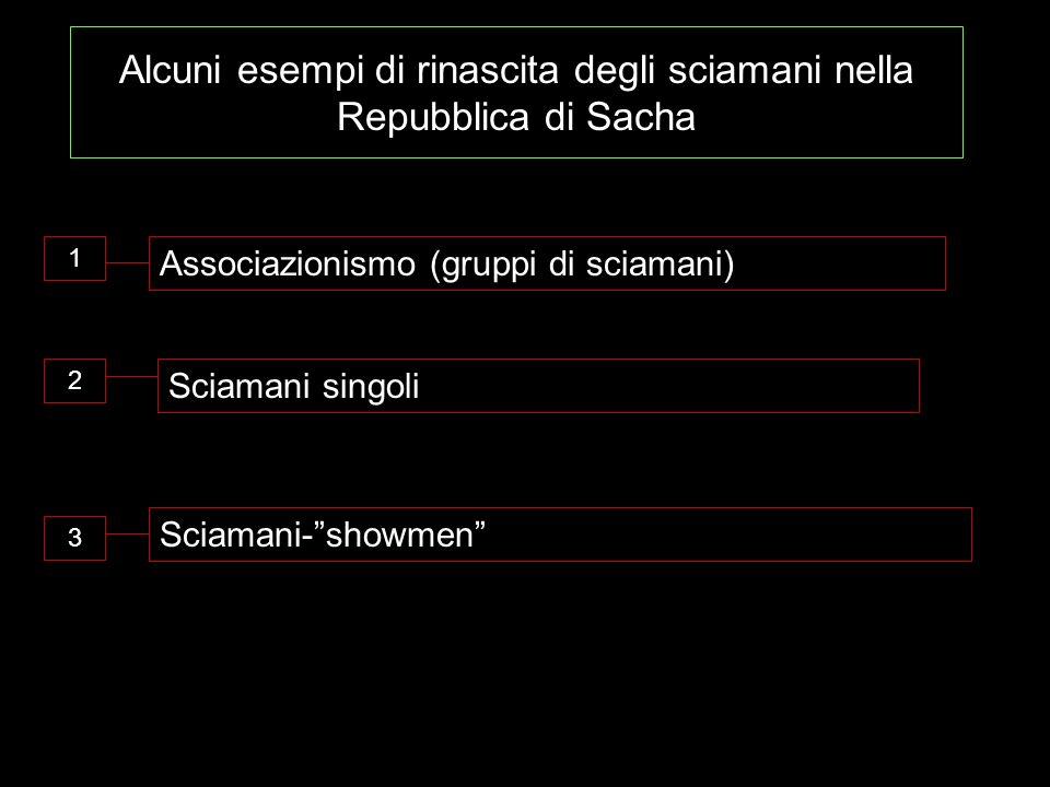 Alcuni esempi di rinascita degli sciamani nella Repubblica di Sacha