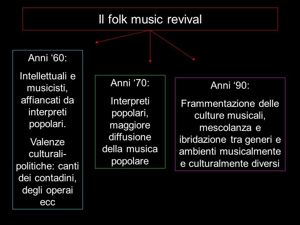 Il folk music revival Anni '60:
