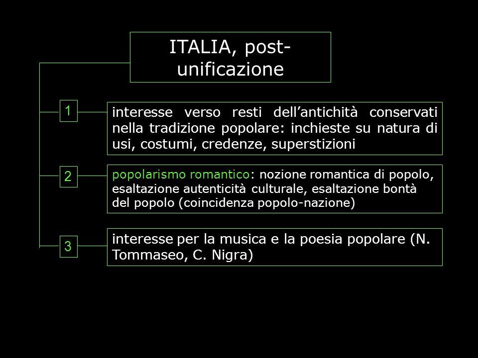 ITALIA, post-unificazione