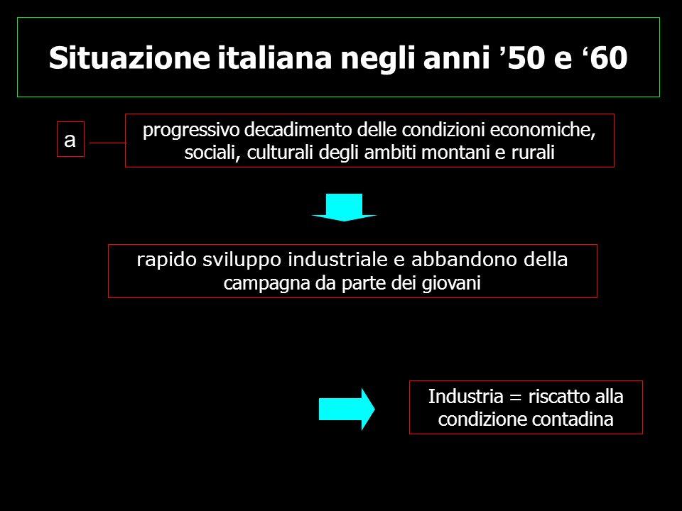 Situazione italiana negli anni '50 e '60