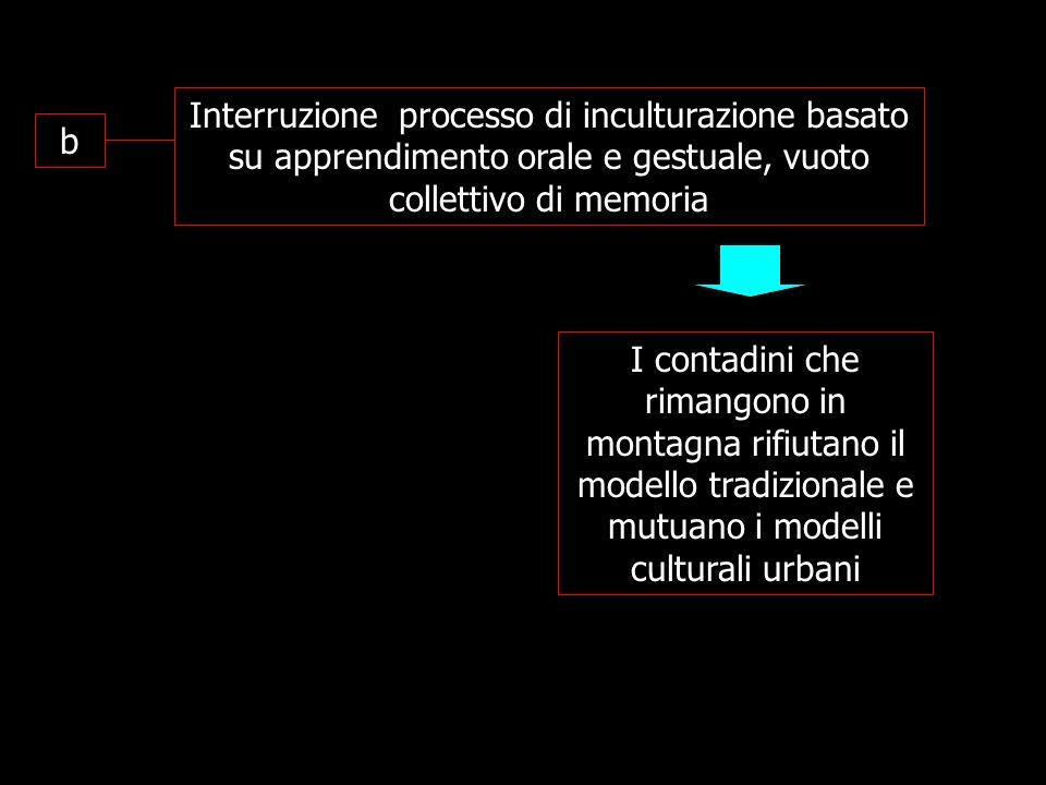 Interruzione processo di inculturazione basato su apprendimento orale e gestuale, vuoto collettivo di memoria