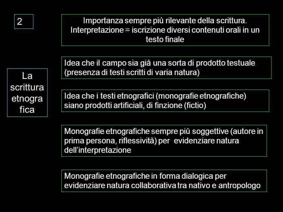 La scrittura etnografica