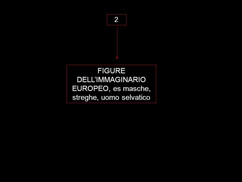 FIGURE DELL'IMMAGINARIO EUROPEO, es masche, streghe, uomo selvatico