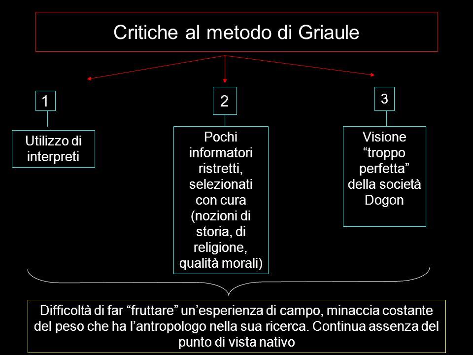 Critiche al metodo di Griaule