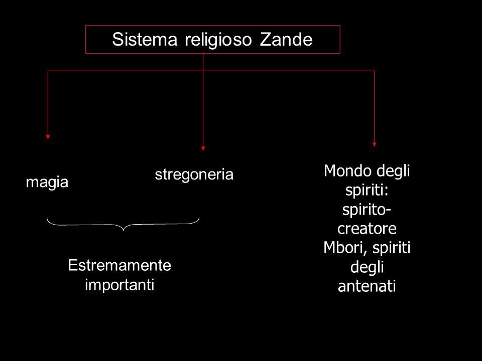 Sistema religioso Zande