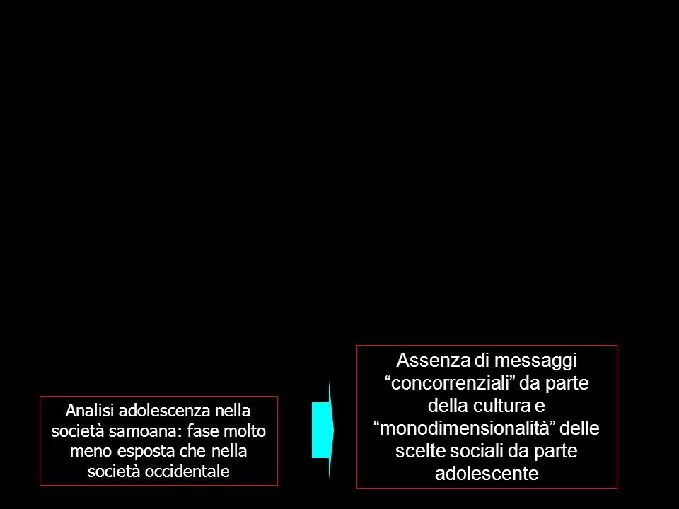 Assenza di messaggi concorrenziali da parte della cultura e monodimensionalità delle scelte sociali da parte adolescente