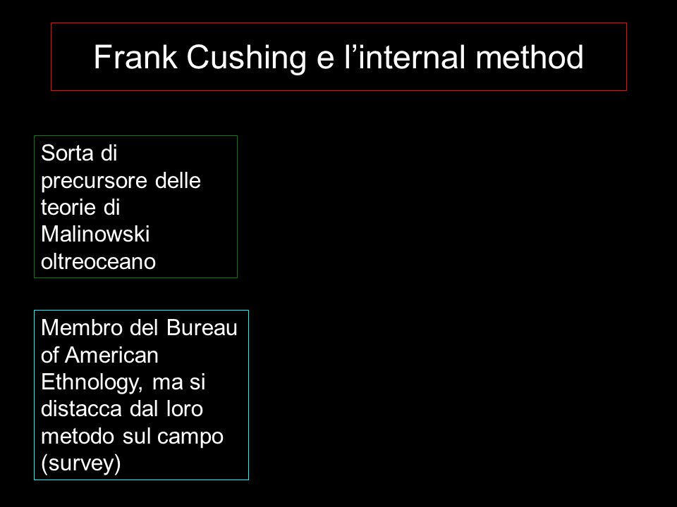 Frank Cushing e l'internal method