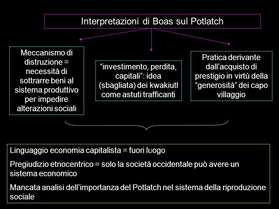 Interpretazioni di Boas sul Potlatch